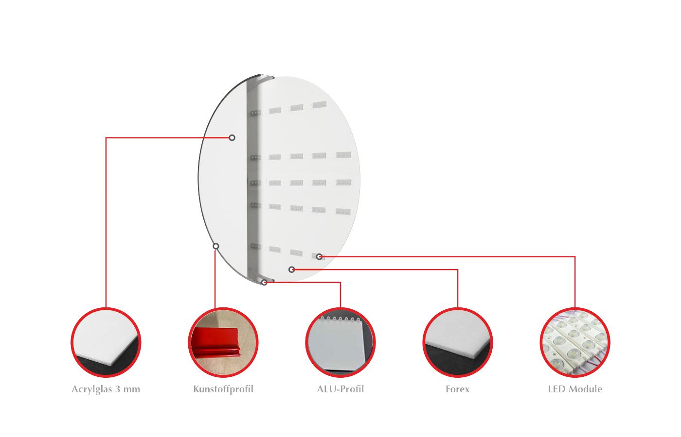 Rundes LED Leuchtschild Tiefe von 6 cm